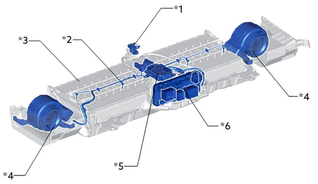 illustration 2021 Toyota Sienna hybrid platform